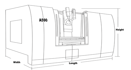 A560 Articulating-Head Porting Machine Footprint